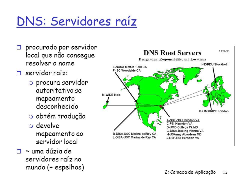 2: Camada de Aplicação 12 DNS: Servidores raíz r procurado por servidor local que não consegue resolver o nome r servidor raíz: m procura servidor aut