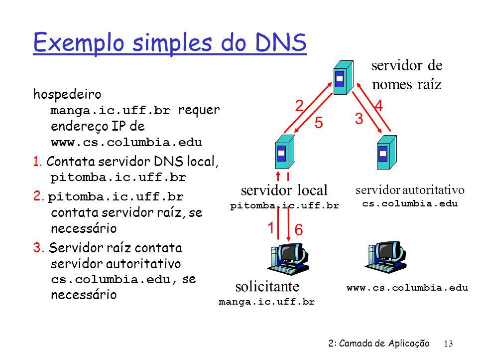 2: Camada de Aplicação 13 Exemplo simples do DNS hospedeiro manga.ic.uff.br requer endereço IP de www.cs.columbia.edu 1. Contata servidor DNS local, p