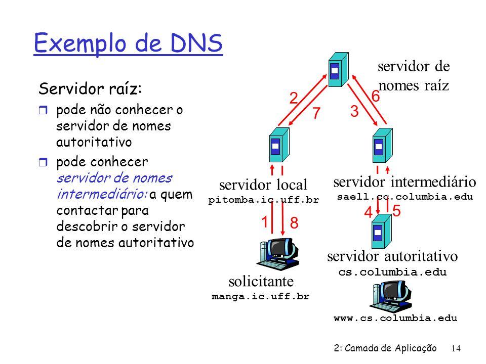 2: Camada de Aplicação 14 Exemplo de DNS Servidor raíz: r pode não conhecer o servidor de nomes autoritativo r pode conhecer servidor de nomes interme