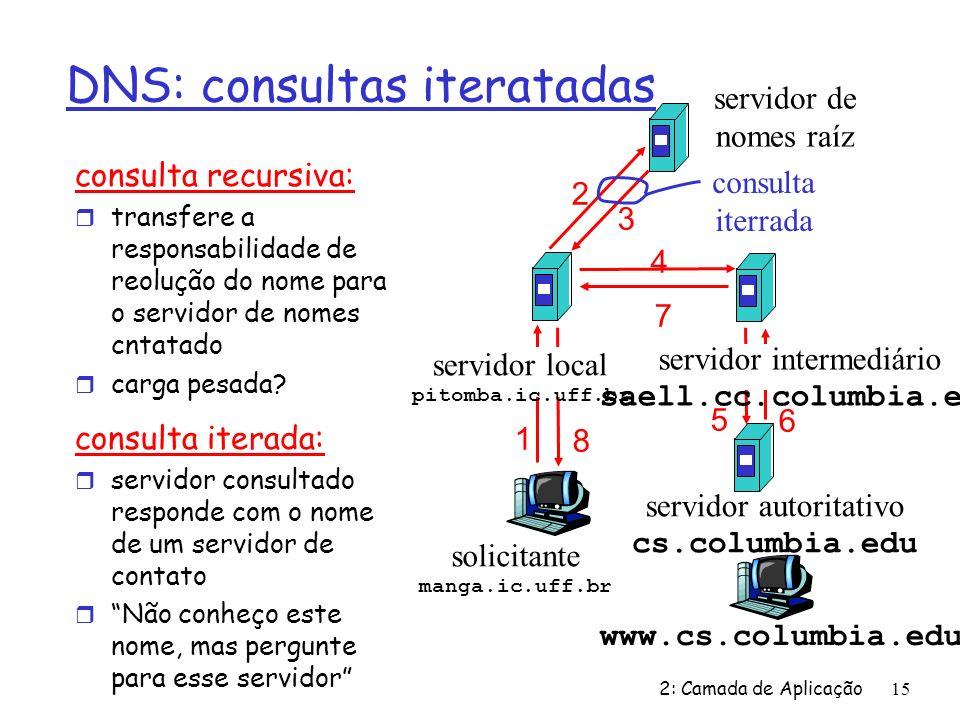 2: Camada de Aplicação 15 DNS: consultas iteratadas consulta recursiva: r transfere a responsabilidade de reolução do nome para o servidor de nomes cn