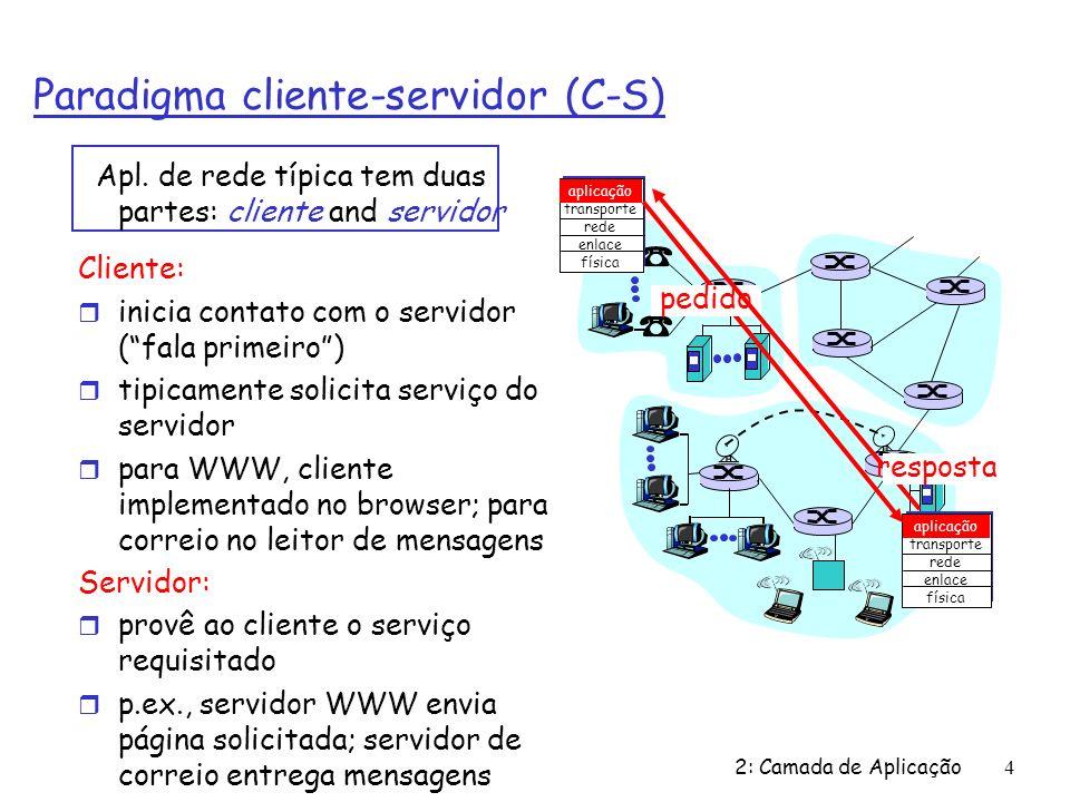 2: Camada de Aplicação 4 Paradigma cliente-servidor (C-S) Apl. de rede típica tem duas partes: cliente and servidor aplicação transporte rede enlace f