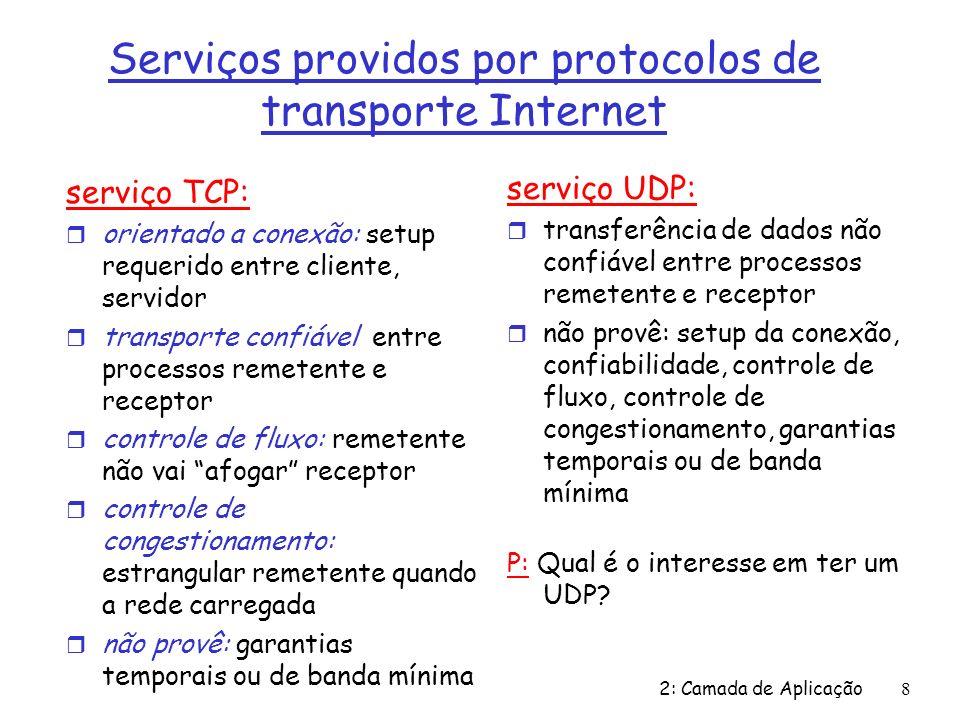2: Camada de Aplicação 9 Apls Internet: seus protocolos e seus protocolos de transporte Aplicação correio eletrônico accesso terminal remoto WWW transferência de arquivos streaming multimídia servidor de arquivo remoto telefonia Internet Protocolo da camada de apl smtp [RFC 821] telnet [RFC 854] http [RFC 2068] ftp [RFC 959] proprietário (p.ex.