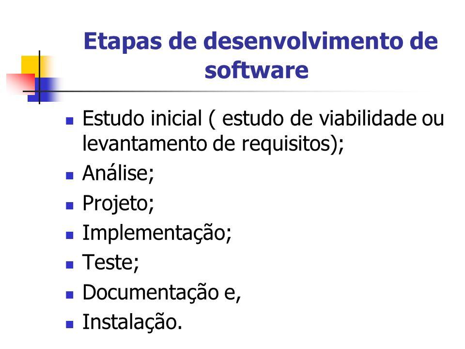 Etapas de desenvolvimento de software Estudo inicial ( estudo de viabilidade ou levantamento de requisitos); Análise; Projeto; Implementação; Teste; D