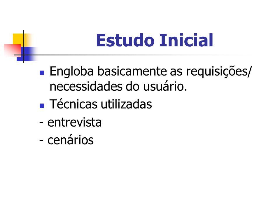 Estudo Inicial Engloba basicamente as requisições/ necessidades do usuário. Técnicas utilizadas - entrevista - cenários