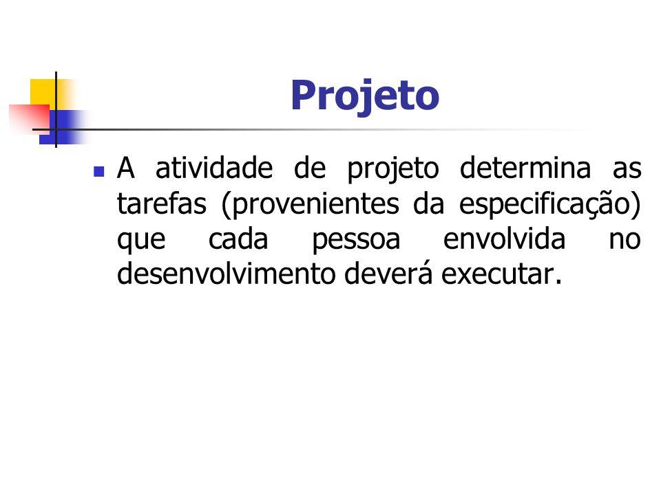 Projeto A atividade de projeto determina as tarefas (provenientes da especificação) que cada pessoa envolvida no desenvolvimento deverá executar.