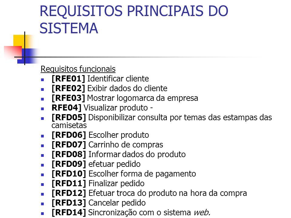 REQUISITOS PRINCIPAIS DO SISTEMA Requisitos funcionais [RFE01] Identificar cliente [RFE02] Exibir dados do cliente [RFE03] Mostrar logomarca da empres