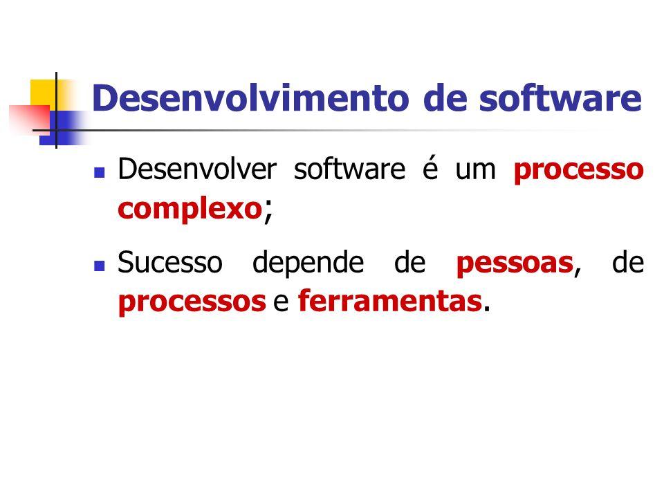 Desenvolvimento de software Desenvolver software é um processo complexo ; Sucesso depende de pessoas, de processos e ferramentas.