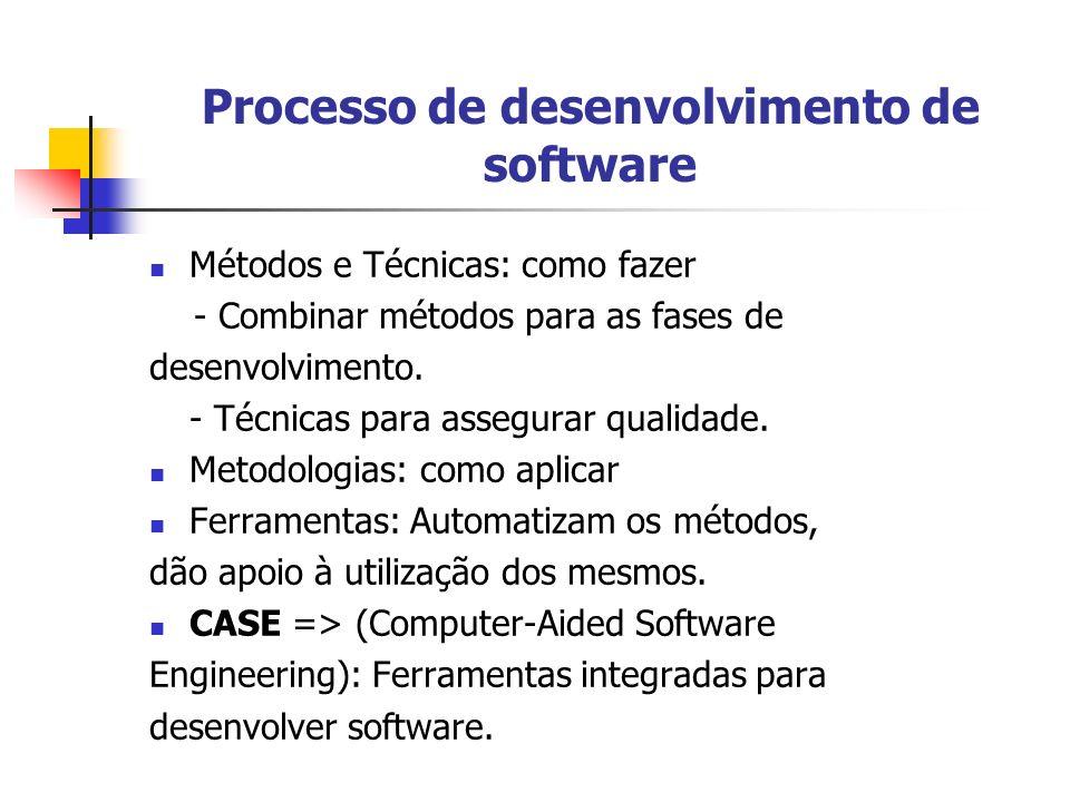 Processo de desenvolvimento de software Métodos e Técnicas: como fazer - Combinar métodos para as fases de desenvolvimento. - Técnicas para assegurar