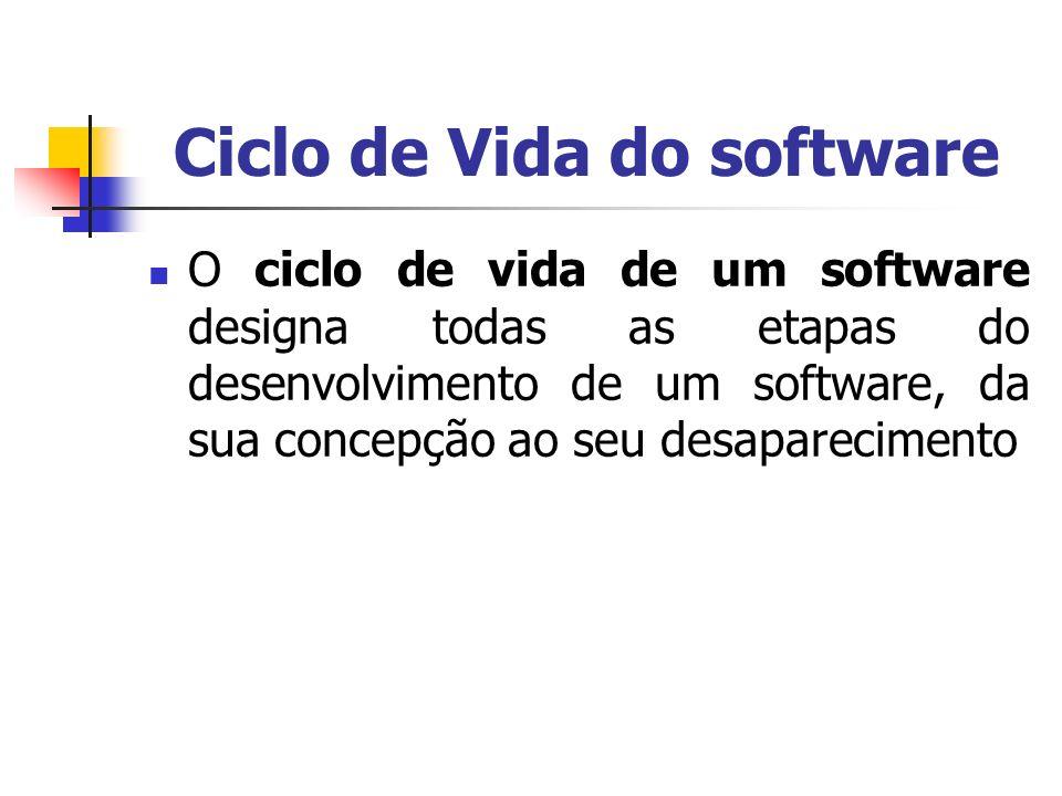 Ciclo de Vida do software O ciclo de vida de um software designa todas as etapas do desenvolvimento de um software, da sua concepção ao seu desapareci