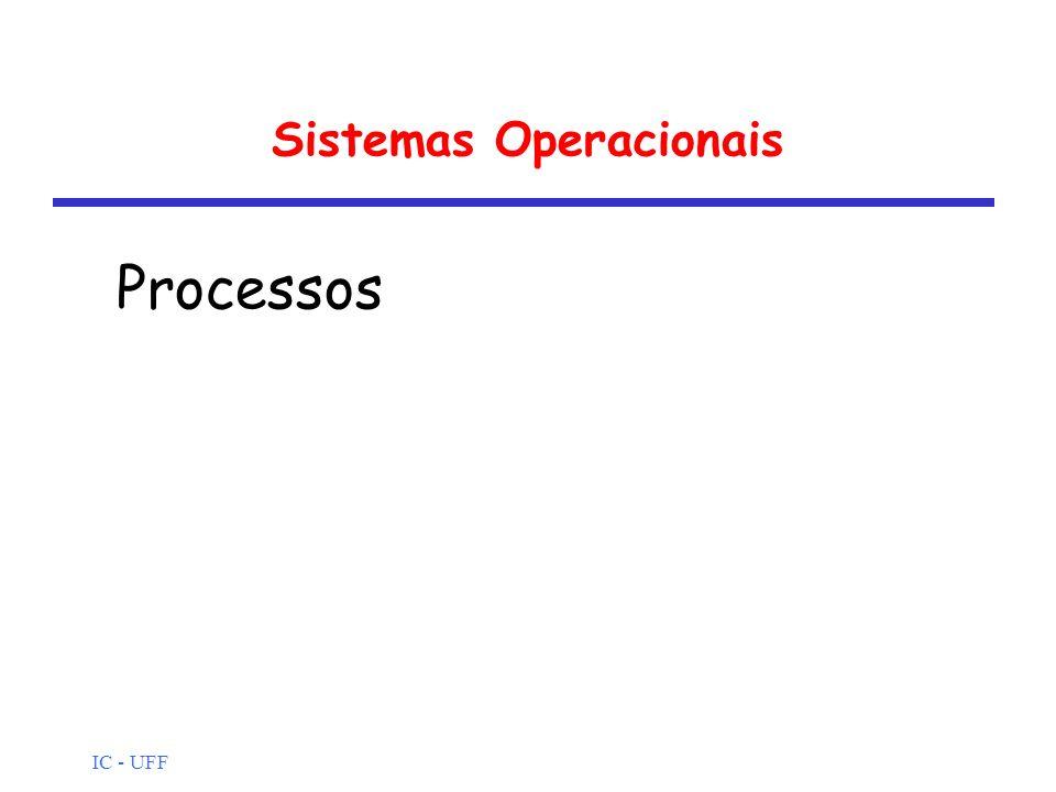 IC - UFF Modos de execução de processador Especificação do modo do processador especificado por um bit de modo do PSW do processo em questão Ex.: quando um processo faz uma chamada ao sistema, o bit de modo é modificado para privilegiado –uma rotina do SO modifica o modo
