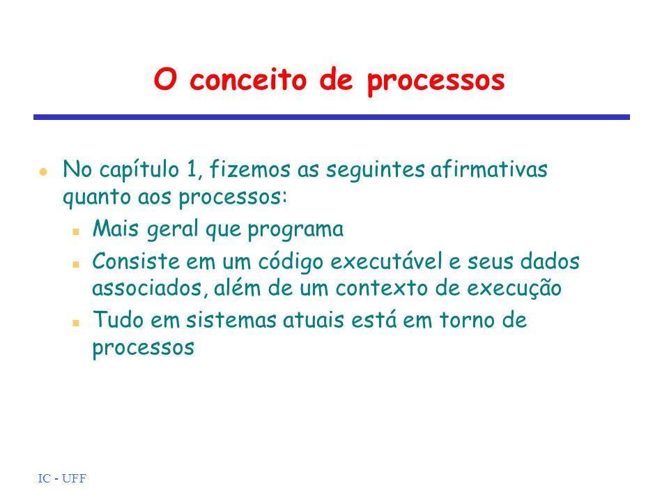 IC - UFF O conceito de processos No capítulo 1, fizemos as seguintes afirmativas quanto aos processos: Mais geral que programa Consiste em um código e