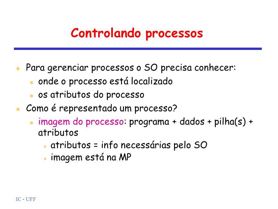 IC - UFF Controlando processos Para gerenciar processos o SO precisa conhecer: onde o processo está localizado os atributos do processo Como é represe