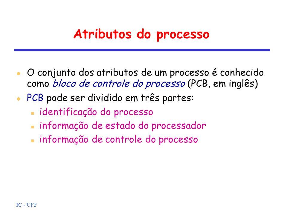 IC - UFF Atributos do processo O conjunto dos atributos de um processo é conhecido como bloco de controle do processo (PCB, em inglês) PCB pode ser di