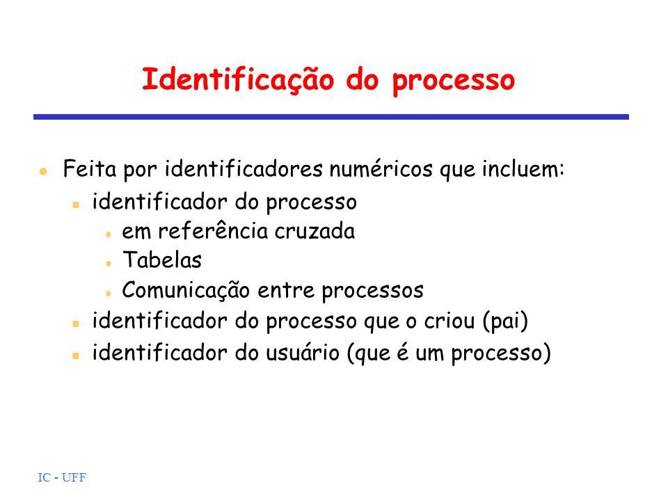 IC - UFF Identificação do processo Feita por identificadores numéricos que incluem: identificador do processo em referência cruzada Tabelas Comunicaçã
