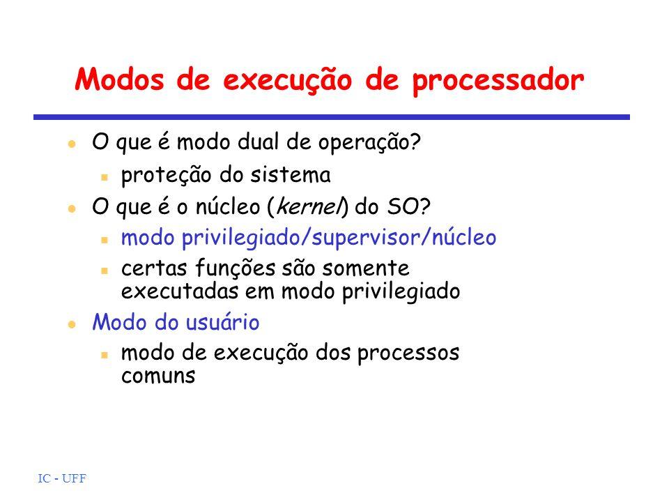 IC - UFF Modos de execução de processador O que é modo dual de operação? proteção do sistema O que é o núcleo (kernel) do SO? modo privilegiado/superv
