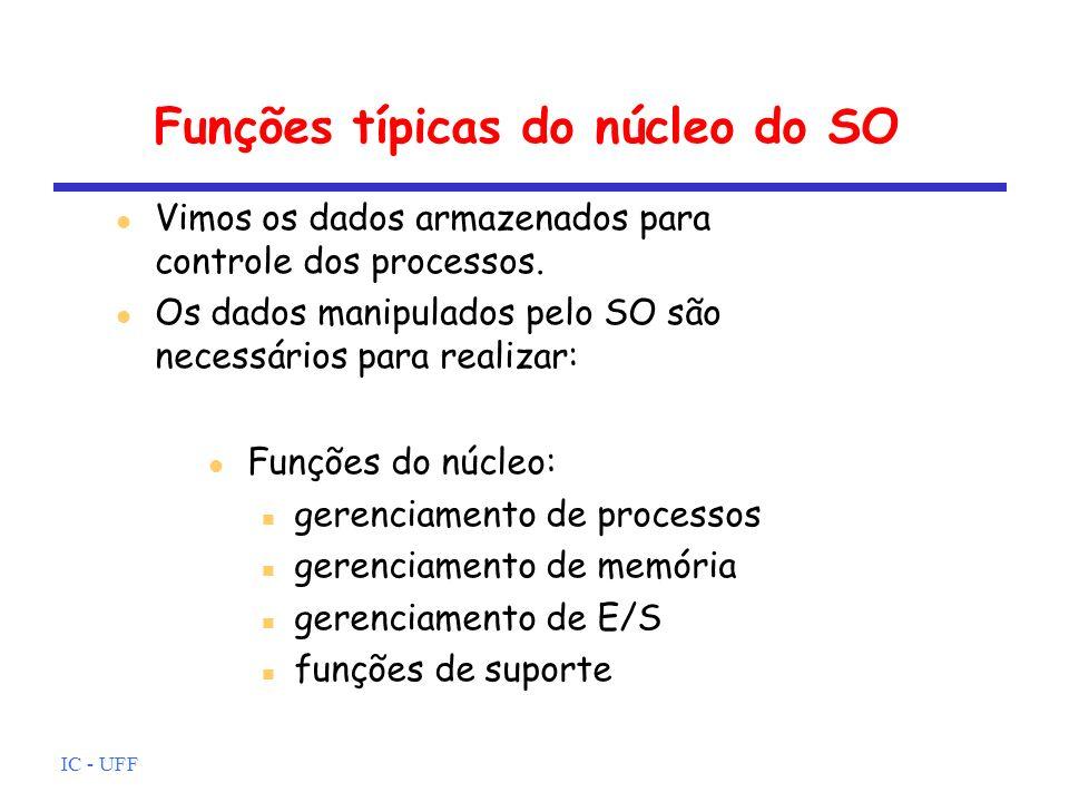 IC - UFF Funções típicas do núcleo do SO Vimos os dados armazenados para controle dos processos. Os dados manipulados pelo SO são necessários para rea