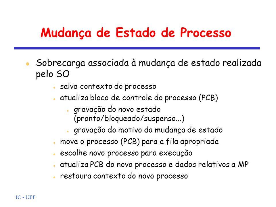 IC - UFF Mudança de Estado de Processo Sobrecarga associada à mudança de estado realizada pelo SO salva contexto do processo atualiza bloco de control