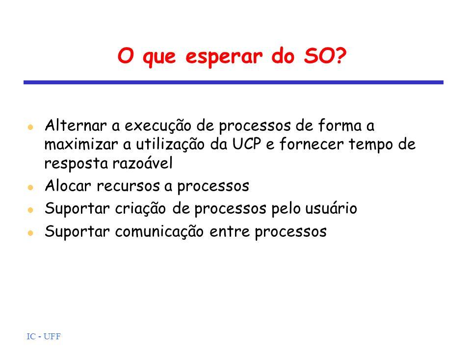 IC - UFF Estados de um Processo Processador – sempre executando instruções Definida pelo PC PC pode apontar para diferentes processos Manipulação realizada pelo dispatcher (despachante) Trace de um processo Com multiprogramação, traces de vários processos são intercalados
