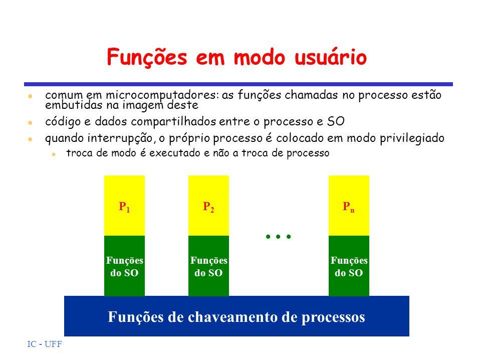 IC - UFF Funções em modo usuário P1P1 Funções de chaveamento de processos Funções do SO P2P2 Funções do SO PnPn Funções do SO comum em microcomputador