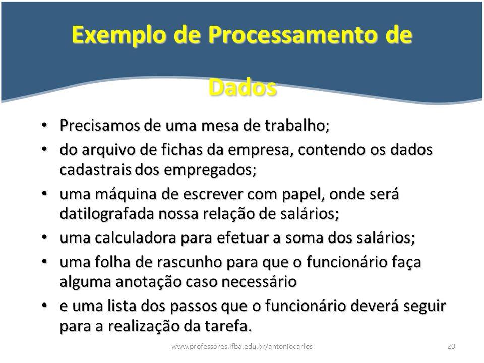 www.professores.ifba.edu.br/antoniocarlos21 Exemplo de Processamento de Dados Lista dos passos a serem seguidos.