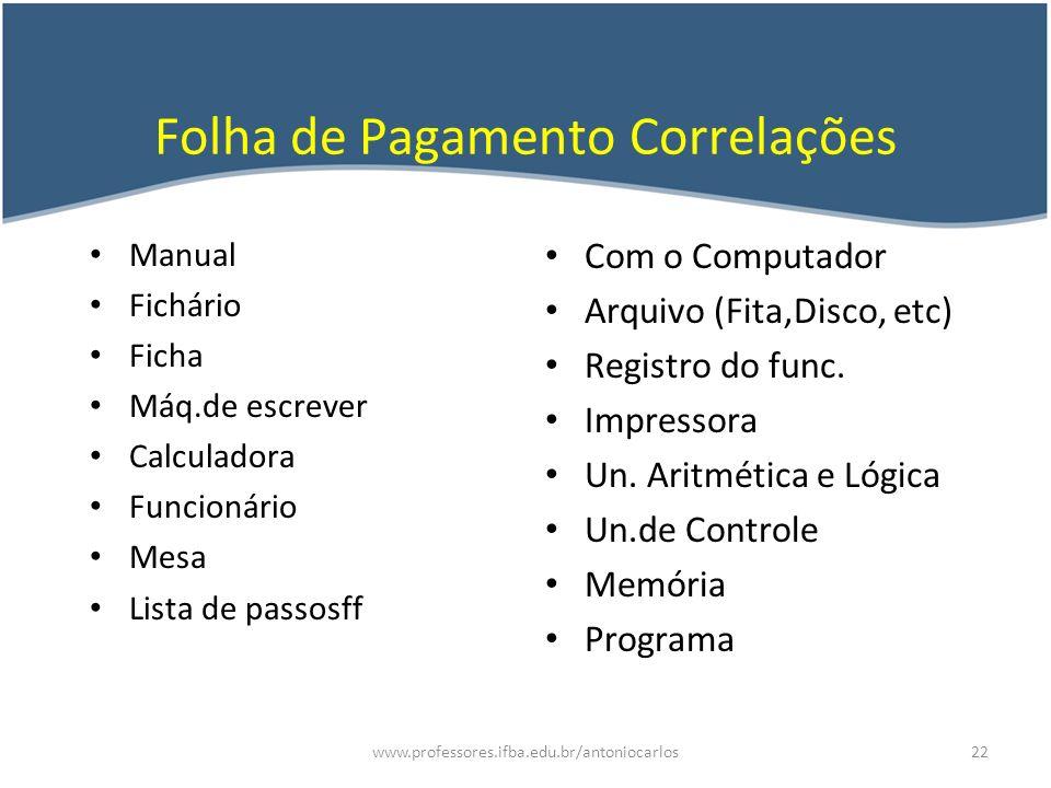www.professores.ifba.edu.br/antoniocarlos23 Sistema x Sub-Sistema Sistema: Conjunto de elementos em interação com vistas a atingir um objetivo.