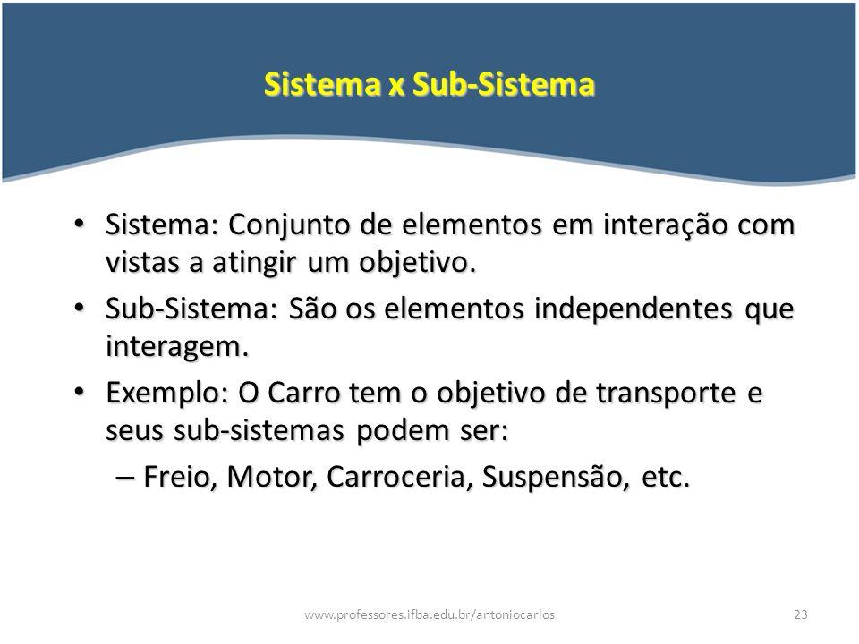 www.professores.ifba.edu.br/antoniocarlos24 Exercícios para Pensar Torre de Hanói Coelho, Raposa, Cenoura para atravessar via barco Sistema de Numeração Binário Freqüência do clock do processador