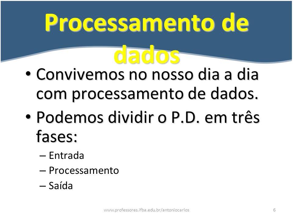 www.professores.ifba.edu.br/antoniocarlos7 Processamento Humano Entrada – Impressões sensoriais Processamento – Pensar, Ordenar, Controlar, Combinar, Comparar, etc.