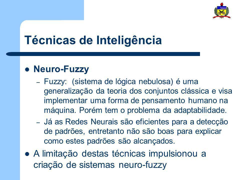 Técnicas de Inteligência Neuro-Fuzzy – Fuzzy: (sistema de lógica nebulosa) é uma generalização da teoria dos conjuntos clássica e visa implementar uma