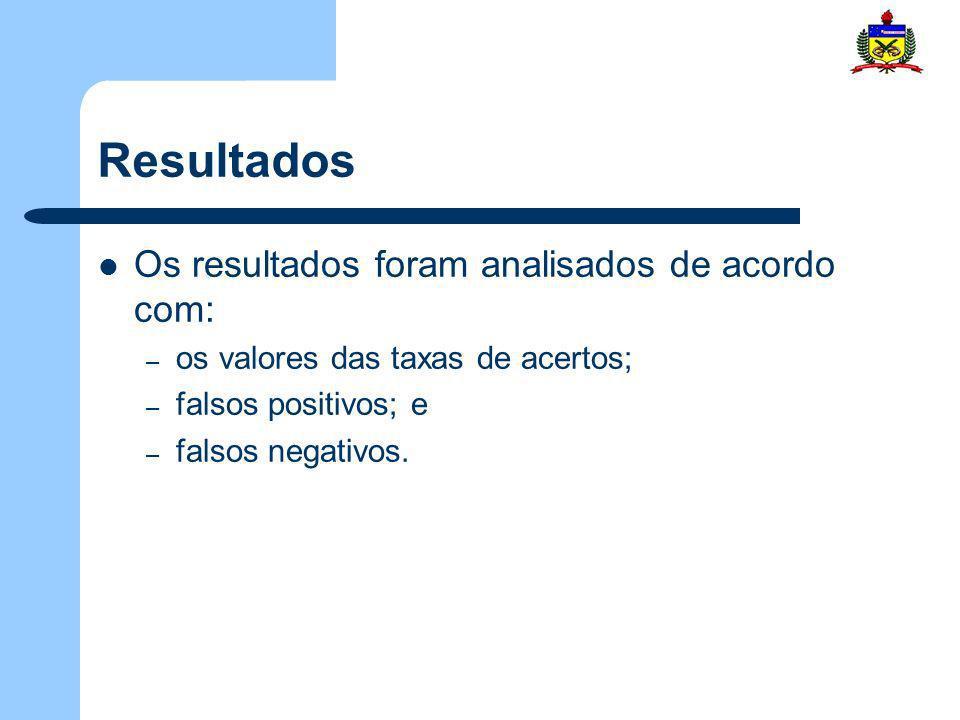 Resultados Os resultados foram analisados de acordo com: – os valores das taxas de acertos; – falsos positivos; e – falsos negativos.