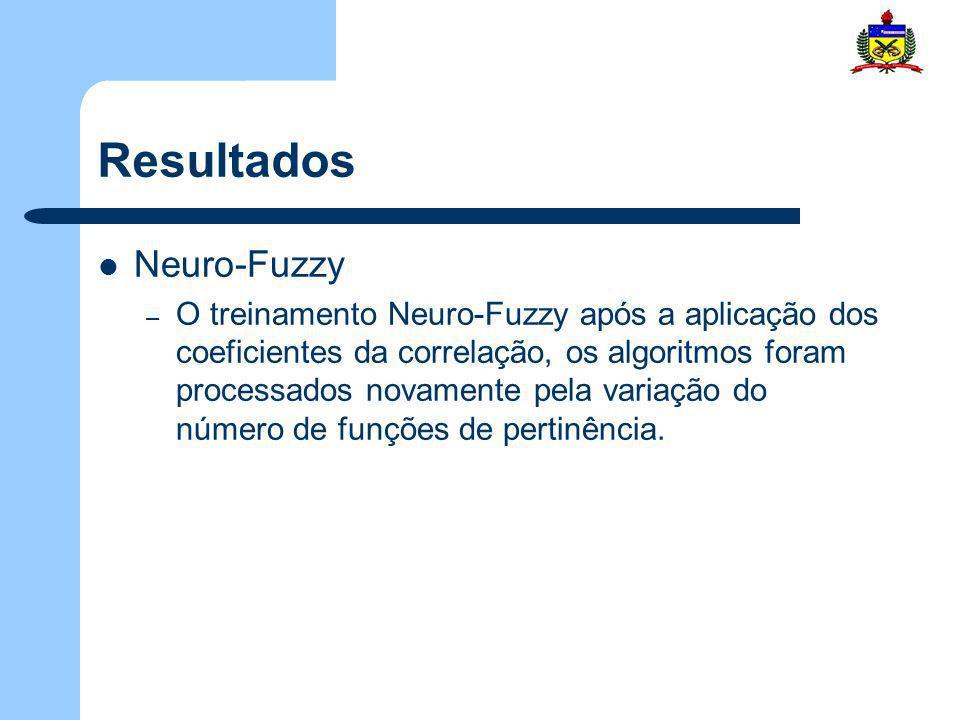 Resultados Neuro-Fuzzy – O treinamento Neuro-Fuzzy após a aplicação dos coeficientes da correlação, os algoritmos foram processados novamente pela var