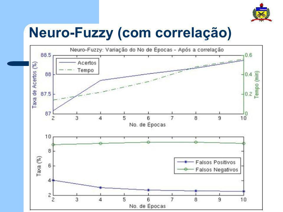 Neuro-Fuzzy (com correlação)