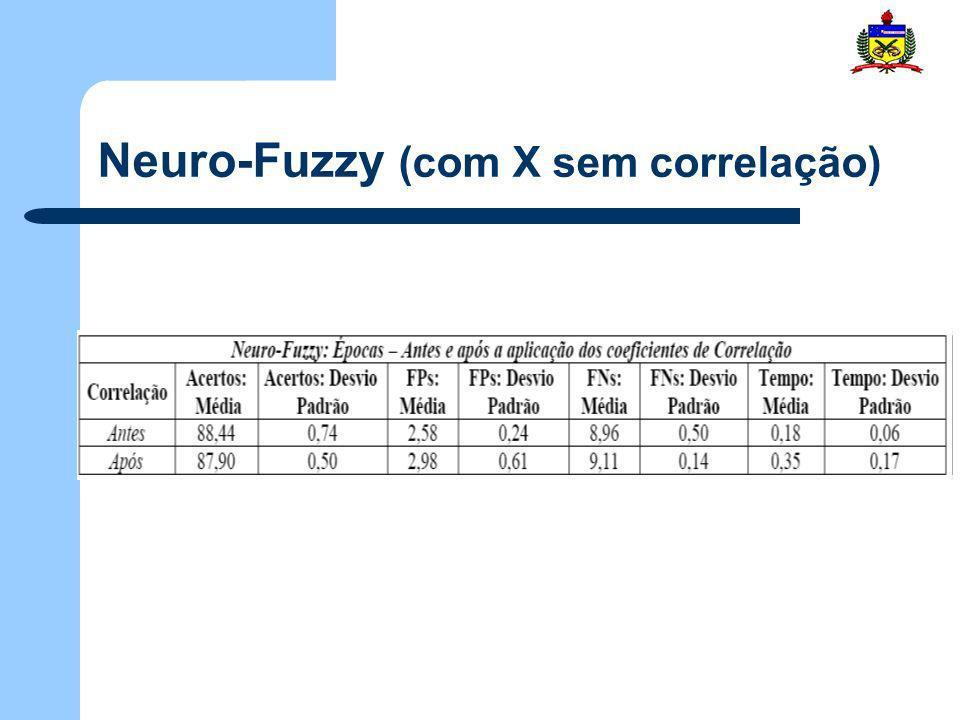 Neuro-Fuzzy (com X sem correlação)