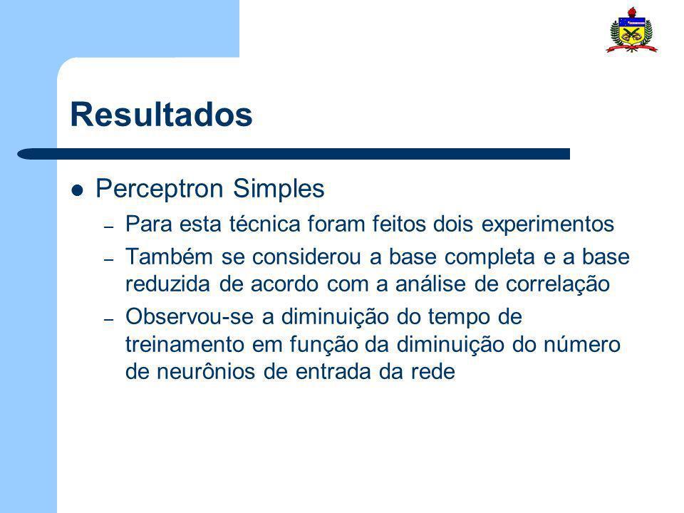 Resultados Perceptron Simples – Para esta técnica foram feitos dois experimentos – Também se considerou a base completa e a base reduzida de acordo co