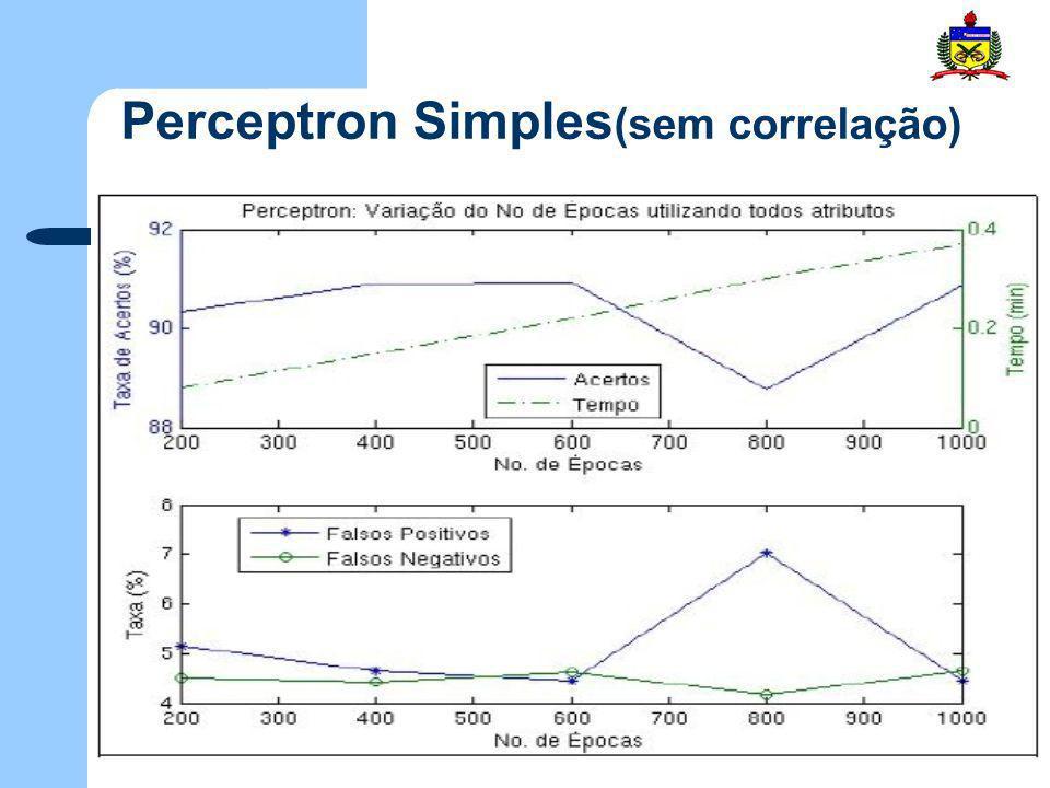 Perceptron Simples (sem correlação)