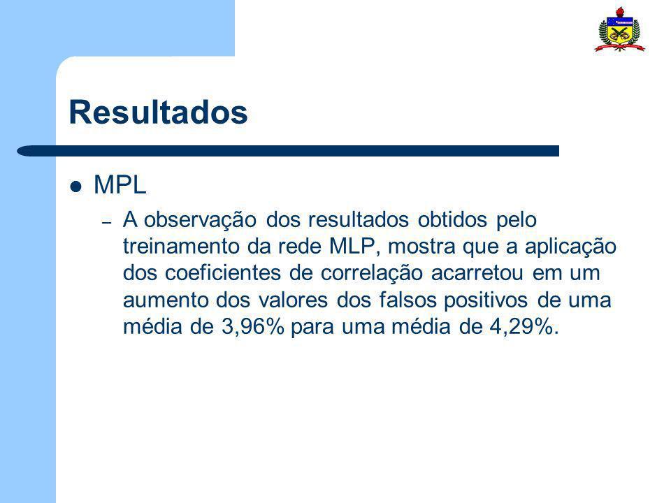 Resultados MPL – A observação dos resultados obtidos pelo treinamento da rede MLP, mostra que a aplicação dos coeficientes de correlação acarretou em