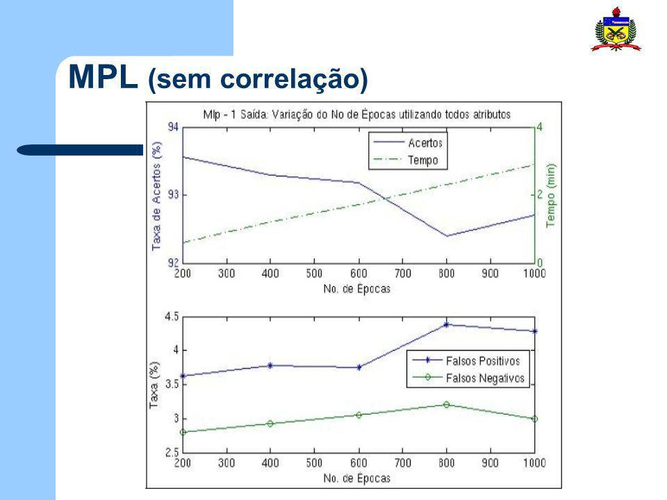 MPL (sem correlação)