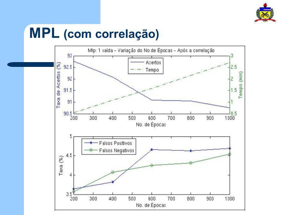 MPL (com correlação)