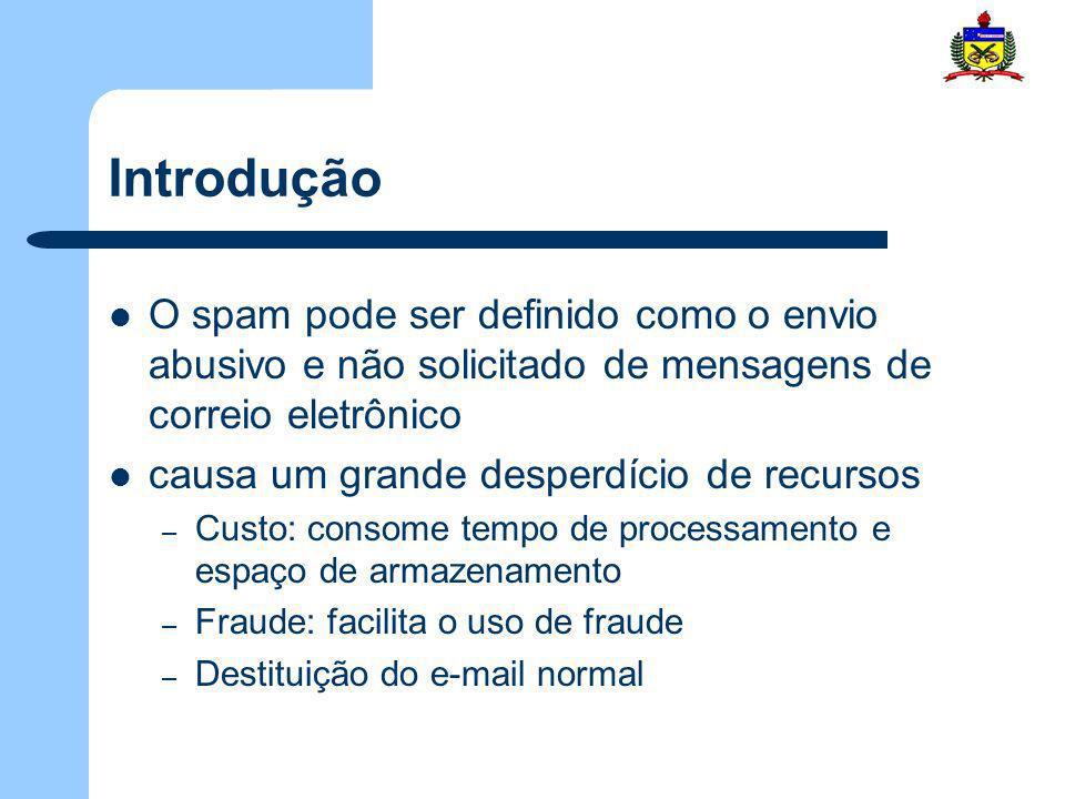 Introdução O spam pode ser definido como o envio abusivo e não solicitado de mensagens de correio eletrônico causa um grande desperdício de recursos –