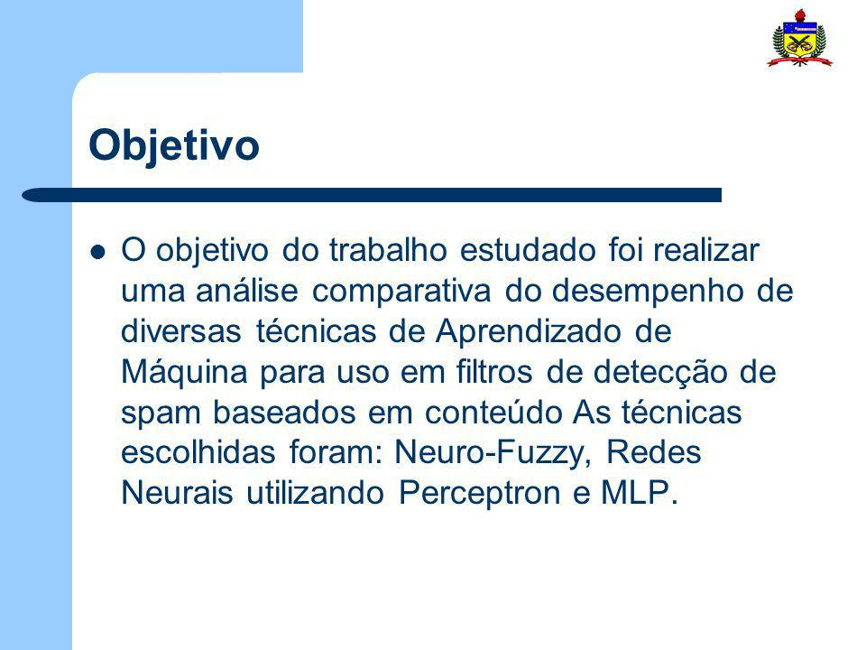 MPL (com X sem correlação)