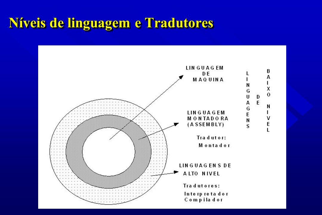Níveis de linguagem e Tradutores