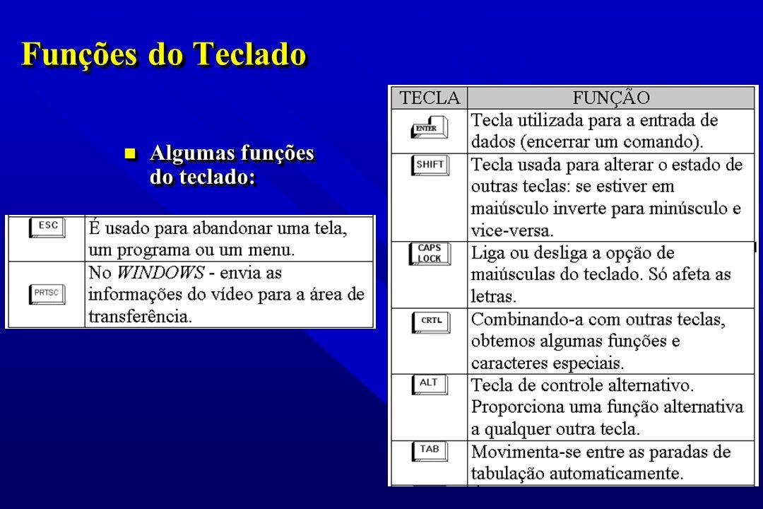 Funções do Teclado n Algumas funções do teclado: