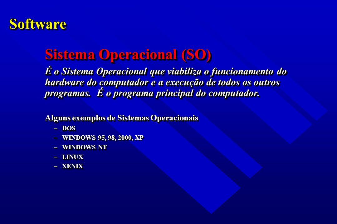 SoftwareSoftware Sistema Operacional (SO) É o Sistema Operacional que viabiliza o funcionamento do hardware do computador e a execução de todos os out