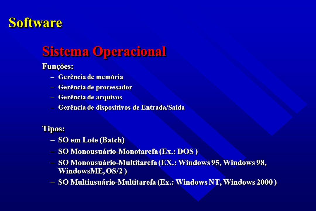 SoftwareSoftware Sistema Operacional Funções: – –Gerência de memória – –Gerência de processador – –Gerência de arquivos – –Gerência de dispositivos de