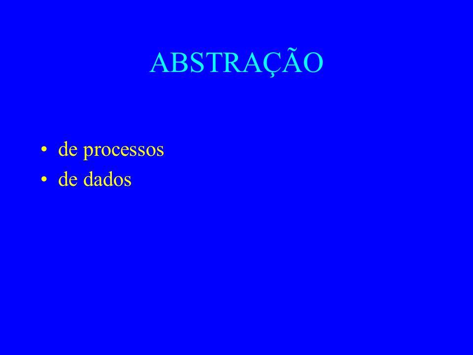 ABSTRAÇÃO processo de representar um grupo de entidades através de seus atributos comuns feita a abstração, cada entidade particular (instância) do gr