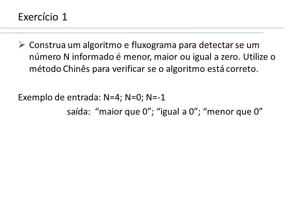 Exercício 1 Construa um algoritmo e fluxograma para detectar se um número N informado é menor, maior ou igual a zero. Utilize o método Chinês para ver