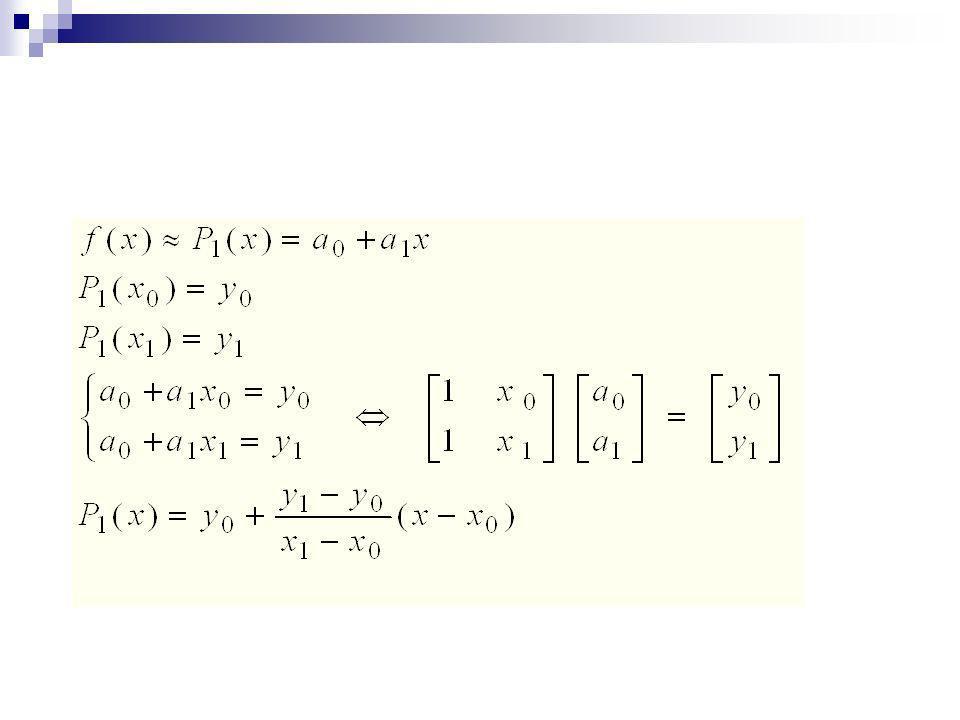 Problema Determinar o polinômio interpolador através da resolução de um sistema linear é caro computacionalmente Outros modos de se obter o polinômio: Lagrange Newton