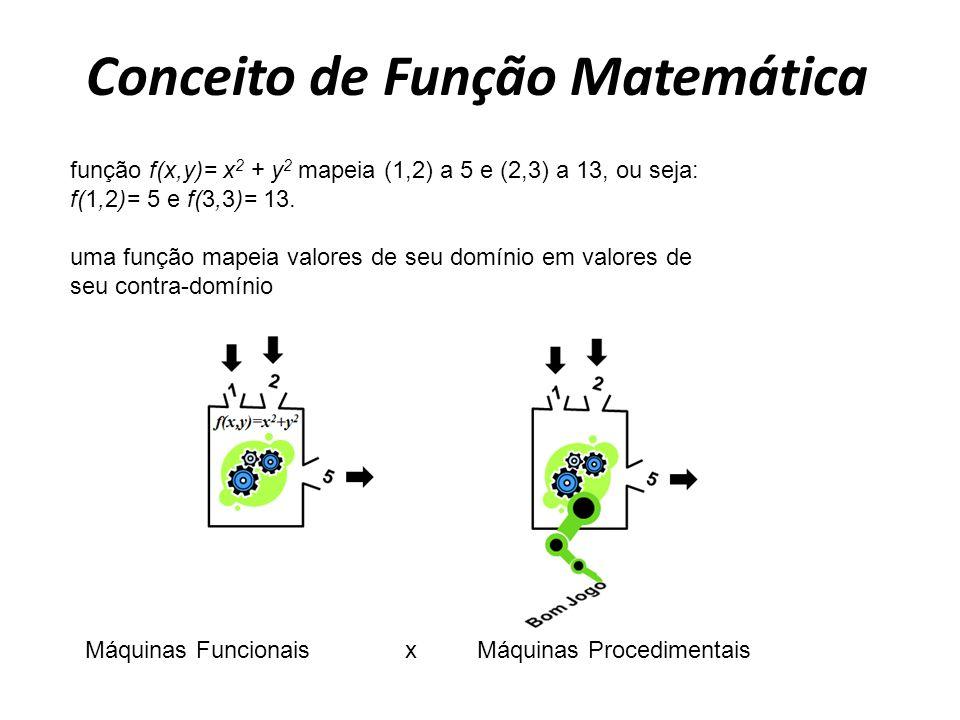 Conceito de Função Matemática função f(x,y)= x 2 + y 2 mapeia (1,2) a 5 e (2,3) a 13, ou seja: f(1,2)= 5 e f(3,3)= 13. uma função mapeia valores de se