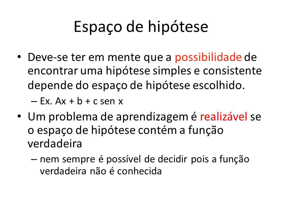 Espaço de hipótese Deve-se ter em mente que a possibilidade de encontrar uma hipótese simples e consistente depende do espaço de hipótese escolhido. –