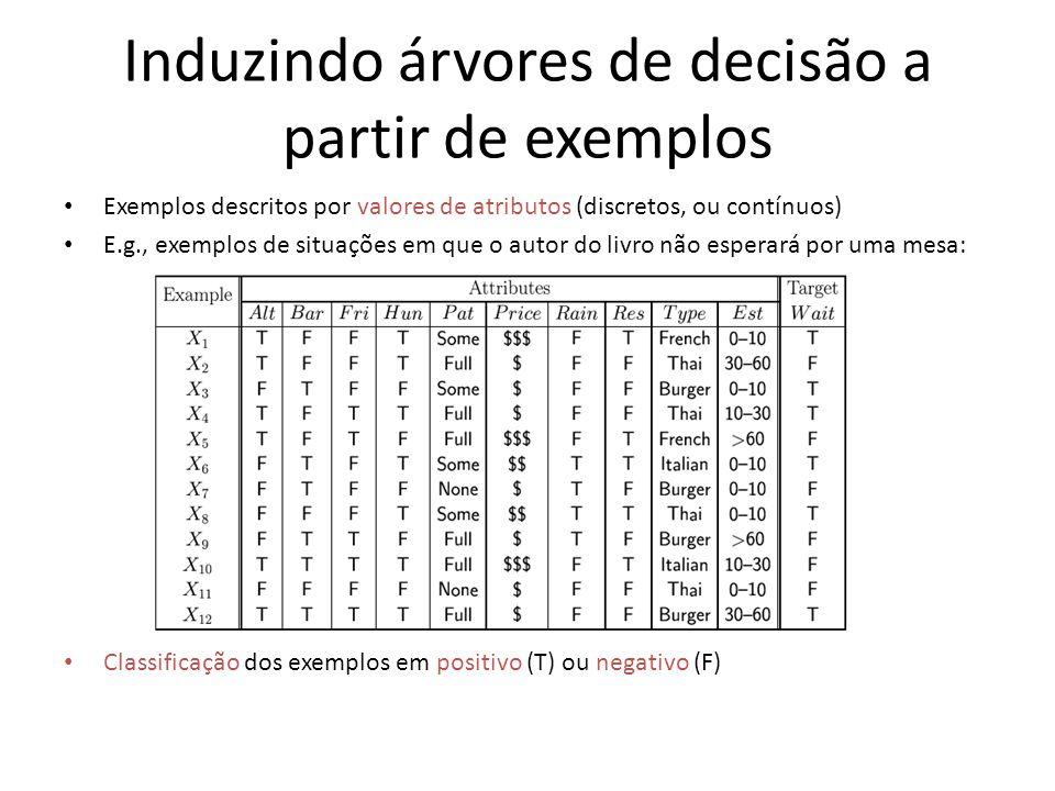 Induzindo árvores de decisão a partir de exemplos Exemplos descritos por valores de atributos (discretos, ou contínuos) E.g., exemplos de situações em