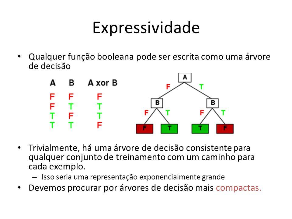 Expressividade Qualquer função booleana pode ser escrita como uma árvore de decisão Trivialmente, há uma árvore de decisão consistente para qualquer conjunto de treinamento com um caminho para cada exemplo.